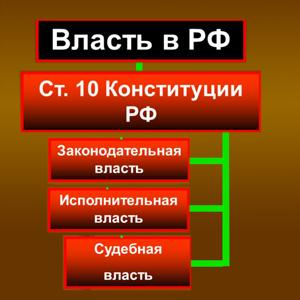 Органы власти Енотаевки