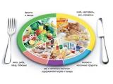 База отдыха Верхне-Углянское - иконка «питание» в Енотаевке
